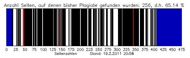 http://www.fragdienachbarn.org/bilder/Guttenberg-Plagiat-Doktorarbeit-Wiki-Seite-Guttenplag.jpg